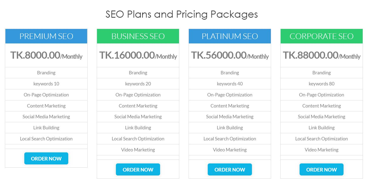 SEO plans and pricing packages in Bangladesh